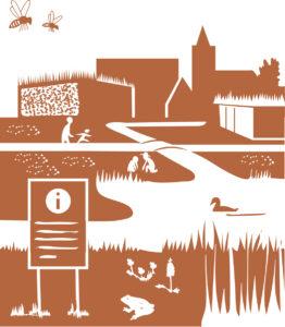 Afbeelding stad en dorp Zeeuwse Natuurambitie